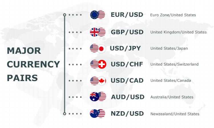 einfache legitime möglichkeiten geld online zu verdienen die 5 beliebtesten währungspaare